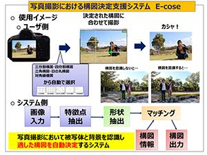真撮影における構図決定支援システム ~E-cose~