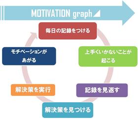 サイクル.jpg