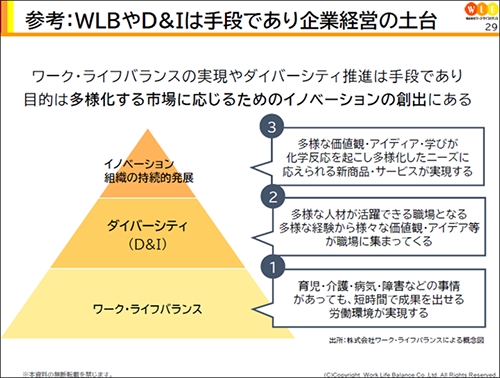 (掲載用)2.イノベーション創出概念図.png