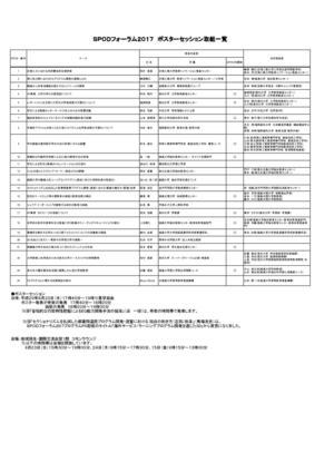 ポスターセッション参加名簿.jpg