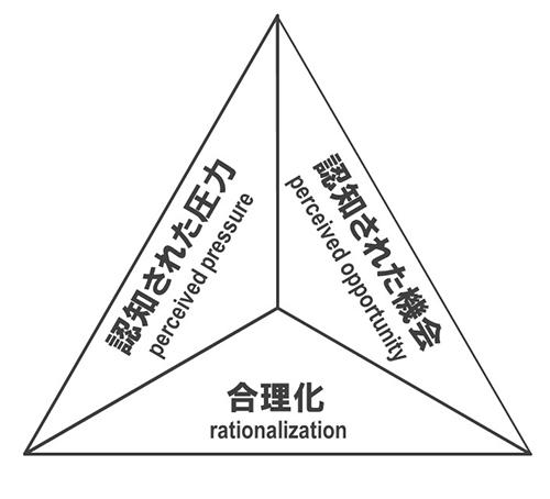 HP2020中部経済新聞(中京経営谷口)図_0629.jpg