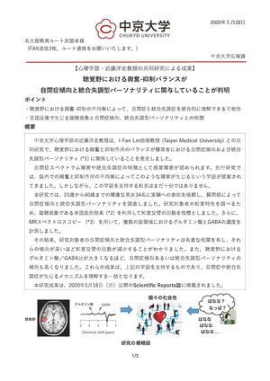 プレスリリース_心理近藤20200522 【完成】_ページ_1.jpg